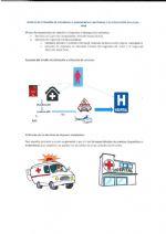 NIVELES DE ATENCIÓN DE URGENCIAS Y EMERGENCIAS SANITARIAS Y SU UTILIZACIÓN EN LA COMUNIDAD DE MADRID